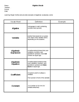 Introduction to Algebra Vocabulary Graphic Organizer