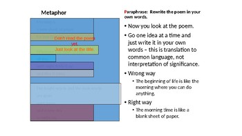 Introduction to Analyzing Poetry