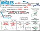 Introduction to Angles Doodle Notes
