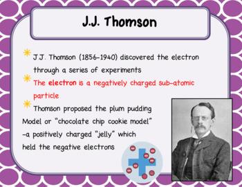 Introduction to Atoms Unit -BUNDLE