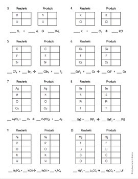 introduction to balancing chemical equations worksheet by. Black Bedroom Furniture Sets. Home Design Ideas