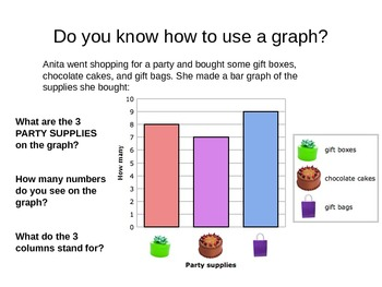 Introduction to Bar Graphs