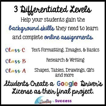 Introduction to Basic Computer Skills for the Google Classroom