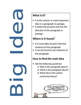 Introduction to Big Ideas (Main Ideas)