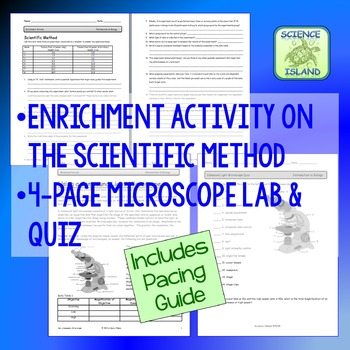 Introduction to Biology Chapter Resources