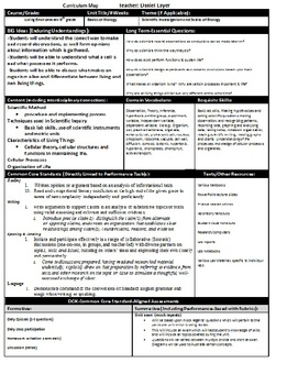 Introduction to Biology Unit Plan