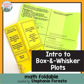 Introduction to Box-and-Whisker Plots