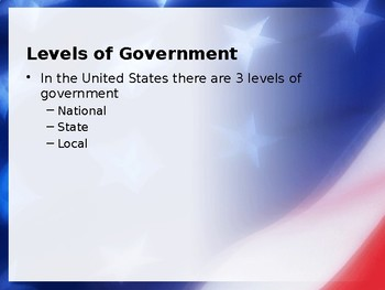 Introduction to Branches of Government
