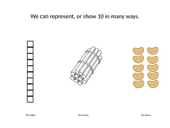 Introduction to Bundling: Bundling Ones into Tens