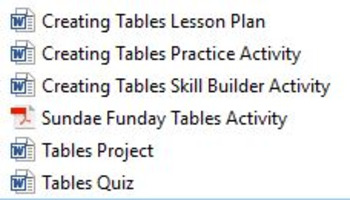 Introduction to Business & Technology - Creating Tables Unit