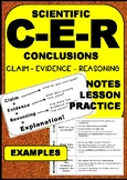 Introduction to CER: Claim Evidence Reasoning Scientific Argument Lesson Example
