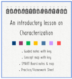 Introduction to Characterization