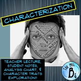 Introduction to Characterization PowerPoint, Lesson, & Activities