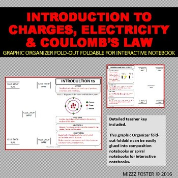 Introduction to Charges, Electricity and Coulomb's Law Graphic Organizer for INB