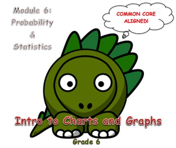Introduction to Charts and Graphs