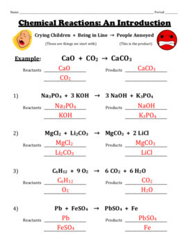Introduction to Chemical Reactions Worksheet by Chemistry Wiz | TpT