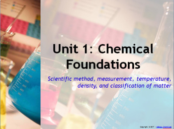 AP Chemistry Power Point: Introduction to Chemistry