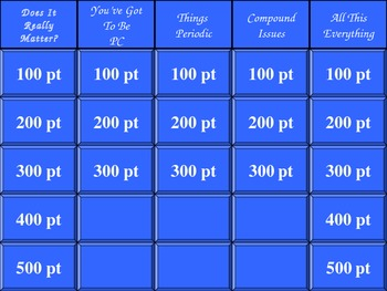 Introduction to Chemistry Jeopardy Review