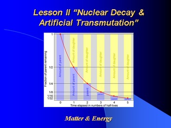 "Introduction to Chemistry Lesson II ""Nuclear Decay & Artif"