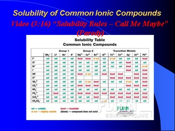 """Introduction to Chemistry Lesson II PowerPoint """"Solubility and Concentration"""""""