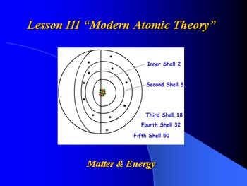 "Introduction to Chemistry Lesson III PowerPoint ""Modern Atomic Theory"""