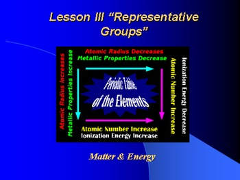"""Introduction to Chemistry Lesson III PowerPoint """"Represent"""