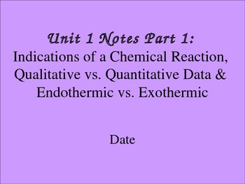 Introduction to Chemistry Notes (PowerPoint)