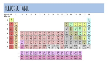 Intro to Chemistry: Periodic Table, Elements, & Electrons (1-3 WEEKS OF LESSONS)