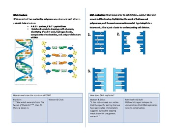 Introduction to Chromosomes & DNA