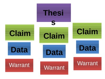 english essay writing evidence English composition 1 developing effective arguments with claims, evidence, and warrants there are three major elements to persuasive writing and argumentation: claims, evidence, and warrants.