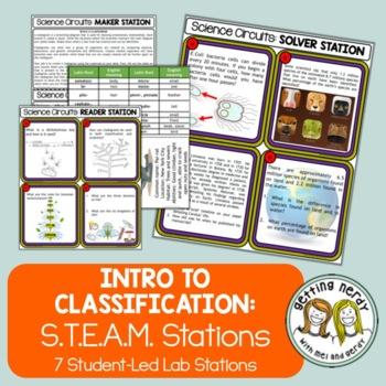 Dichotomous Keys - Science Centers / Lab Stations