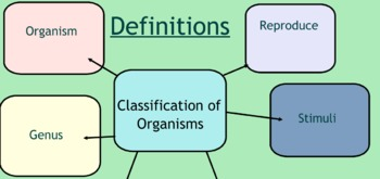 Introduction to Classifying Organisms Smartboard