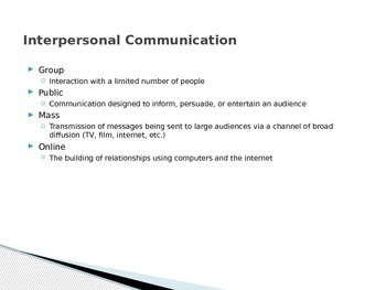 Introduction to Communication