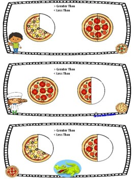 Introduction to Comparing Fractions Using Pizza