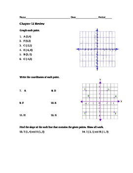 Introduction to Coordinate Plane Test Review