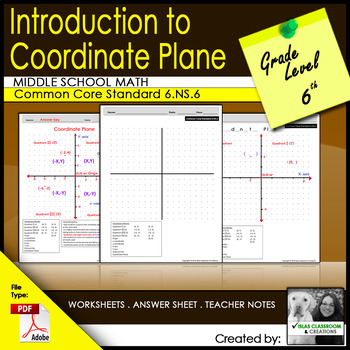 Introduction to Coordinate Planes