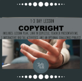 Introduction to Copyright and Plagiarism for Art students