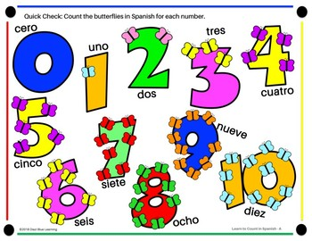 Introduce Counting to 10 in Spanish - Kindergarten