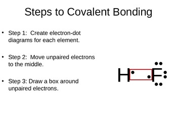 Introduction to Covalent Bonding