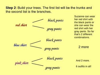 Introduction to Creating Combinations with Tree Diagrams- PowerPoint