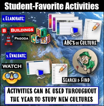 Introduction to Culture- Complete Lesson