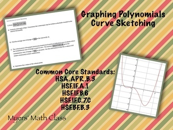 Pre-AP Introduction to Curve Sketching-Polynomial Functions **EDITABLE**