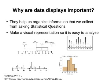 Introduction to Data Displays CCSS 6SP1, 6SP4