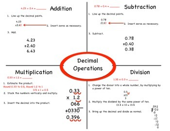 Introduction to Decimal Operations