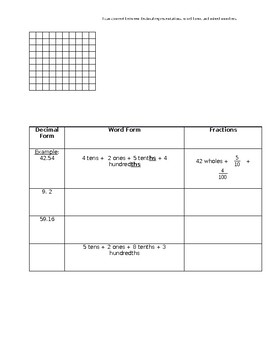 Introduction to Decimals Lesson Worksheets (Editable)