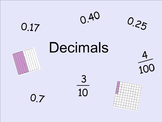 Introduction to Decimals SMARTnotebook