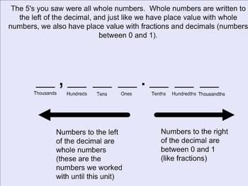 Introduction to Decimals SMARTnotebook