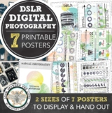 Introduction to Digital Photography, DSLR, Printable Poster Bundle: 7 Posters