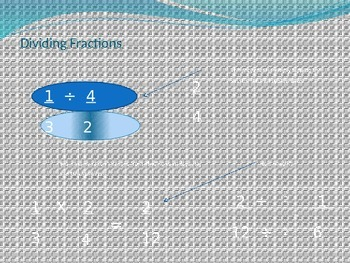 Introduction to Dividing Fractions and Simplifying