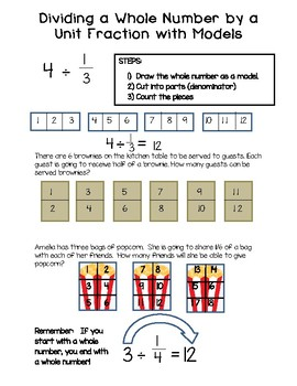 Introduction to Dividing Unit Fractions with Models